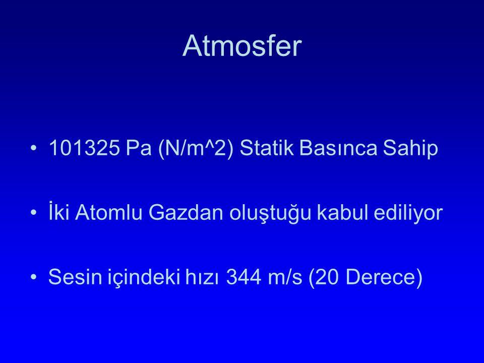 Atmosfer 101325 Pa (N/m^2) Statik Basınca Sahip
