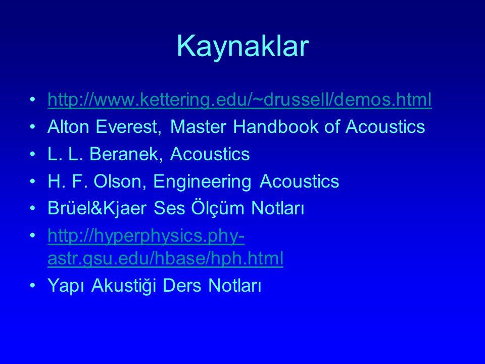 Kaynaklar http://www.kettering.edu/~drussell/demos.html