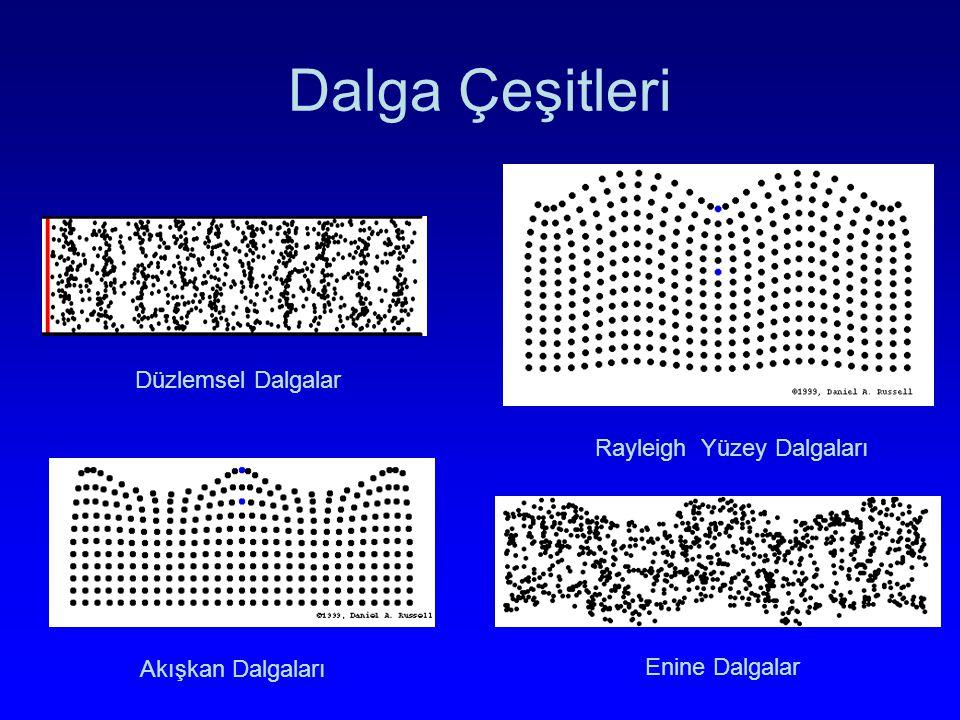 Dalga Çeşitleri Düzlemsel Dalgalar Rayleigh Yüzey Dalgaları