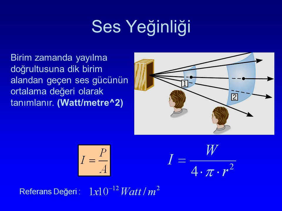 Ses Yeğinliği Birim zamanda yayılma doğrultusuna dik birim alandan geçen ses gücünün ortalama değeri olarak tanımlanır. (Watt/metre^2)