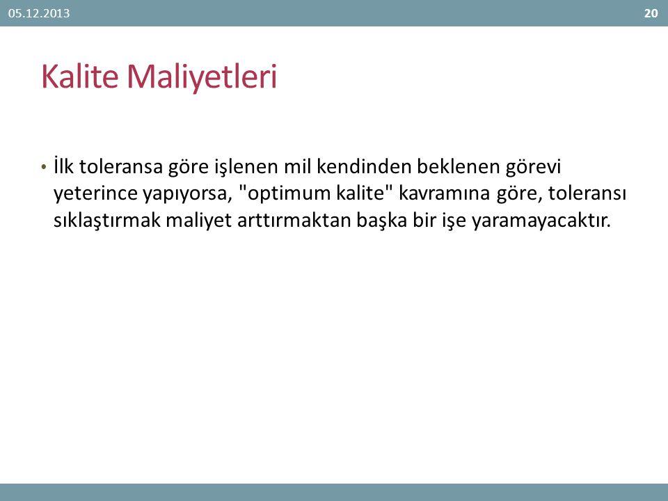 05.12.2013 Kalite Maliyetleri.