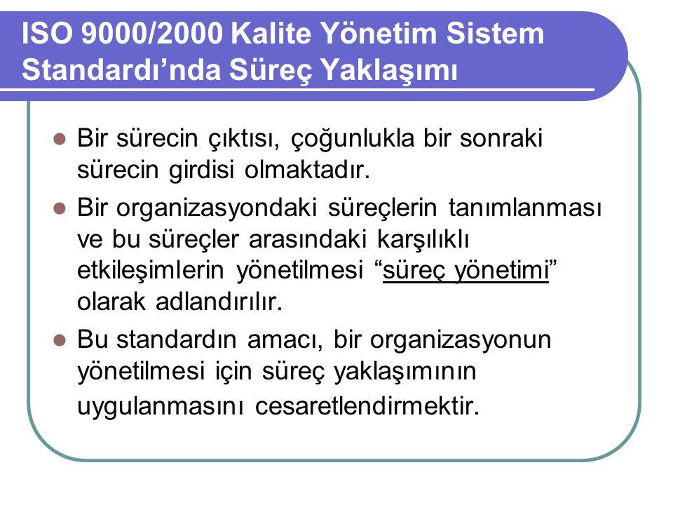 ISO 9000/2000 Kalite Yönetim Sistem Standardı'nda Süreç Yaklaşımı
