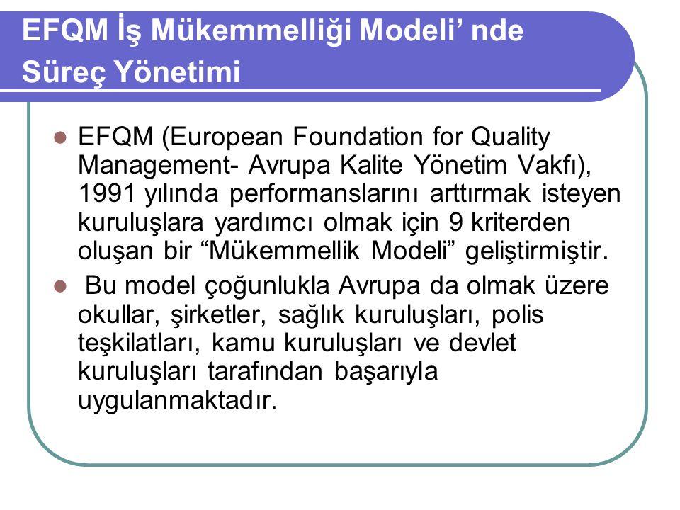 EFQM İş Mükemmelliği Modeli' nde Süreç Yönetimi