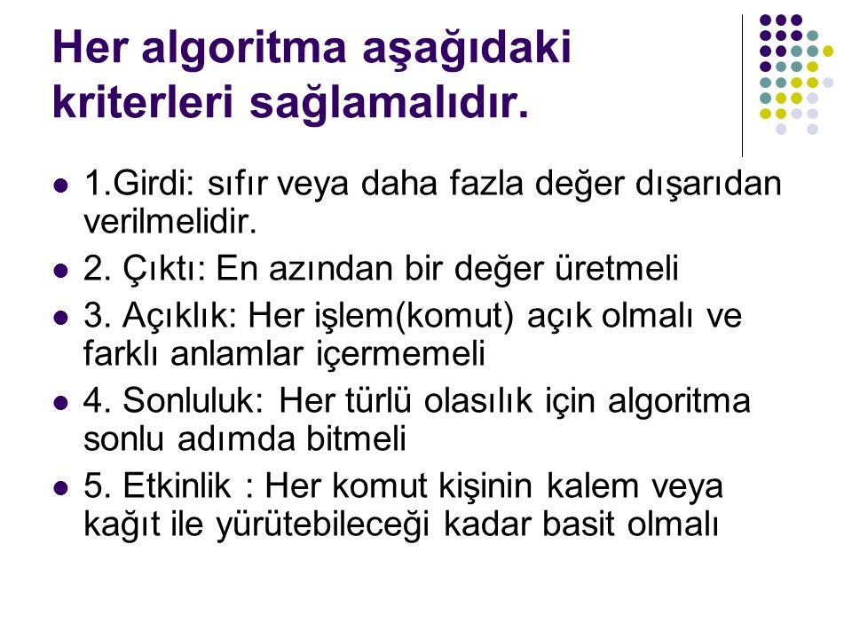 Her algoritma aşağıdaki kriterleri sağlamalıdır.