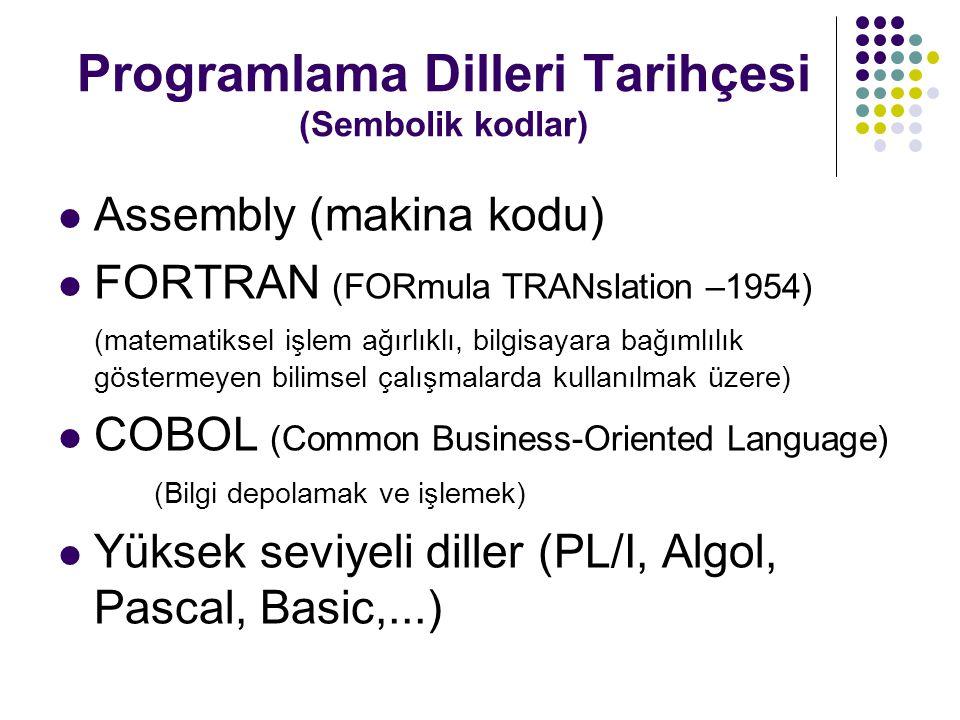 Programlama Dilleri Tarihçesi (Sembolik kodlar)