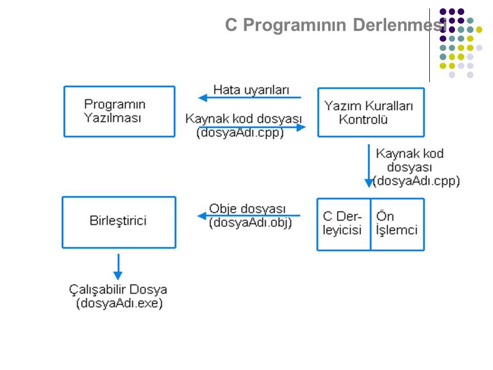 C Programının Derlenmesi