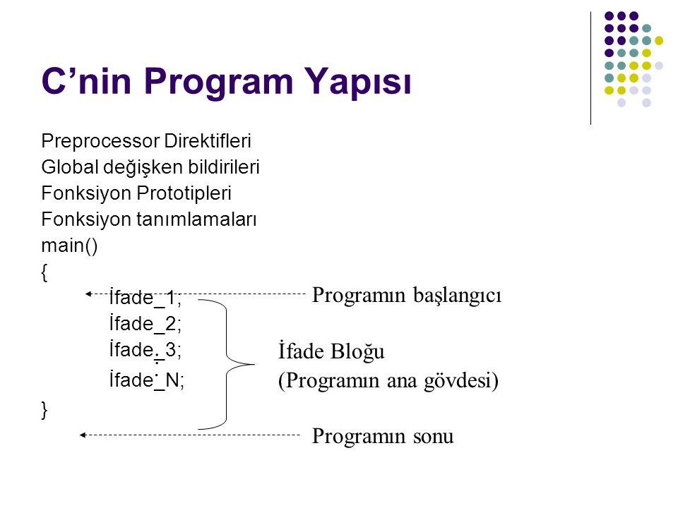 C'nin Program Yapısı Programın başlangıcı İfade Bloğu :