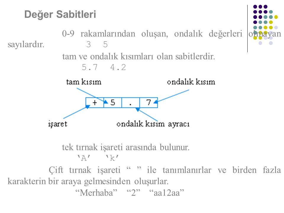 Değer Sabitleri Tamsayılar: 0-9 rakamlarından oluşan, ondalık değerleri olmayan sayılardır. Örnek: 3 5.