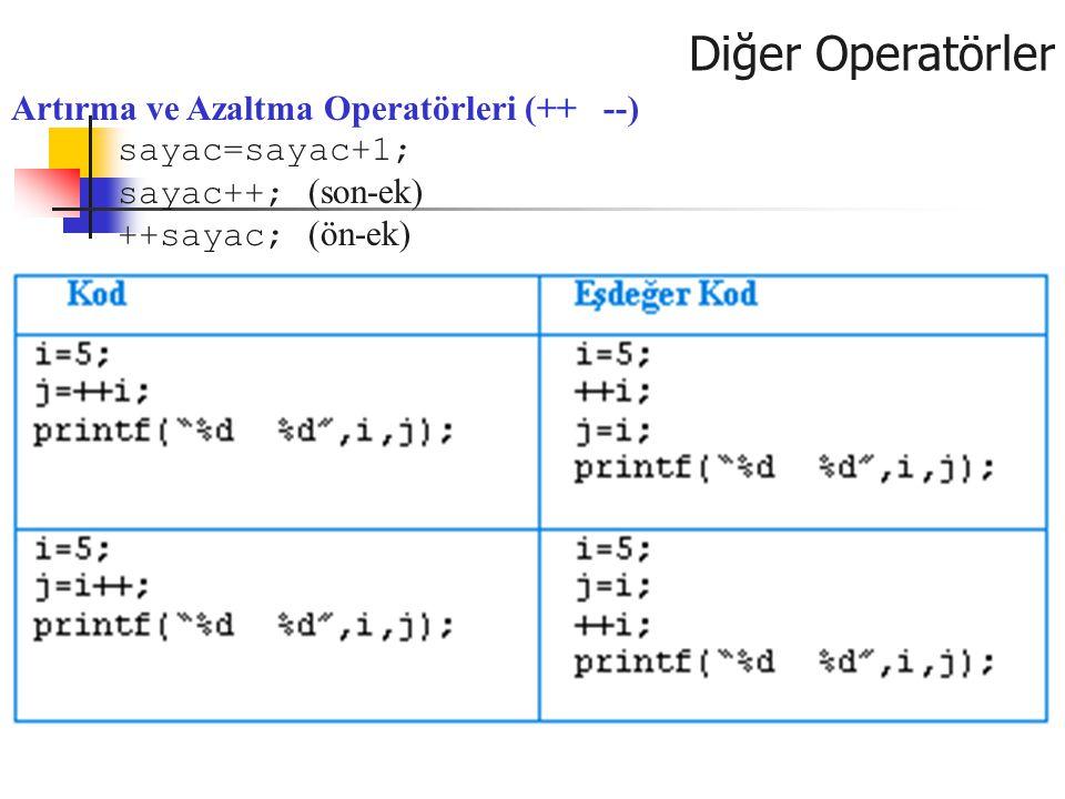 Diğer Operatörler Artırma ve Azaltma Operatörleri (++ --)