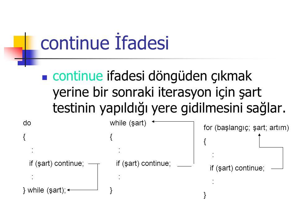 continue İfadesi continue ifadesi döngüden çıkmak yerine bir sonraki iterasyon için şart testinin yapıldığı yere gidilmesini sağlar.