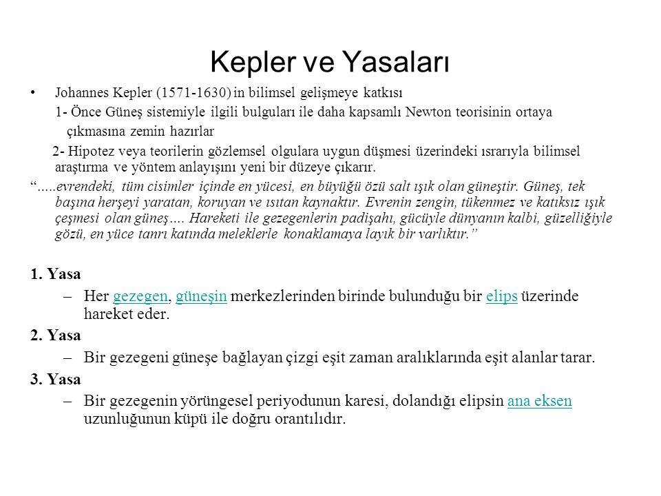 Kepler ve Yasaları 1. Yasa