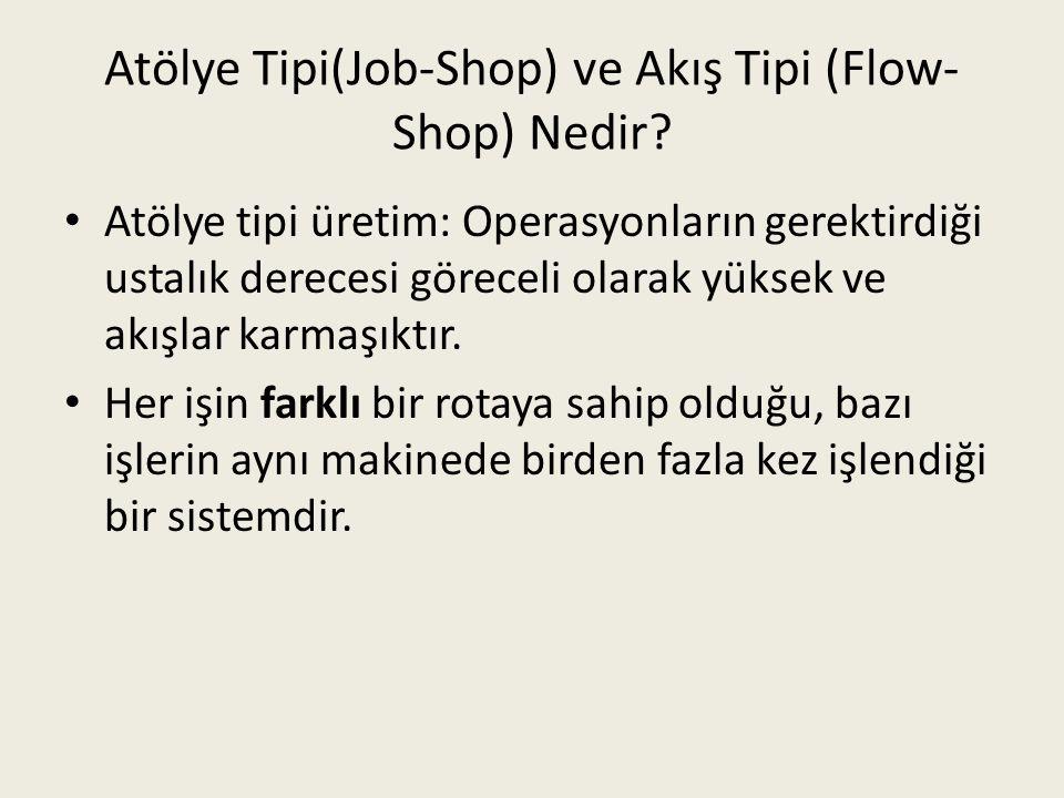 Atölye Tipi(Job-Shop) ve Akış Tipi (Flow- Shop) Nedir