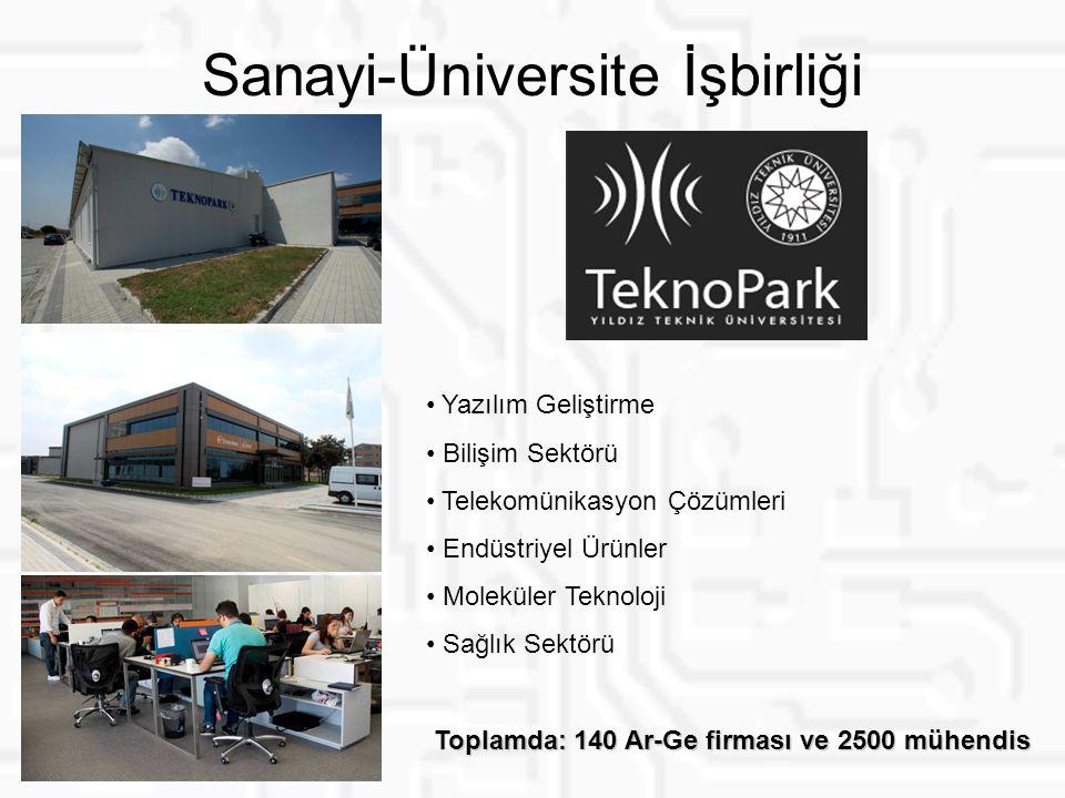 Sanayi-Üniversite İşbirliği