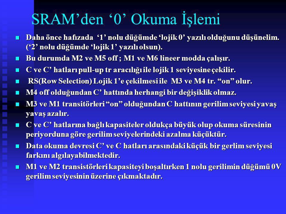 SRAM'den '0' Okuma İşlemi