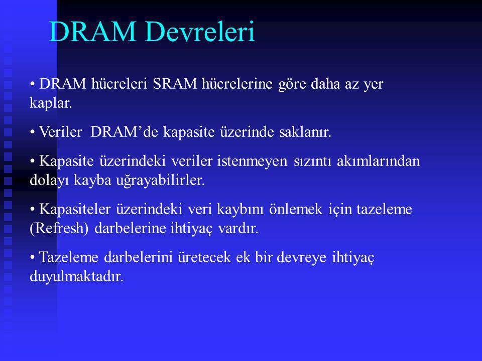 DRAM Devreleri DRAM hücreleri SRAM hücrelerine göre daha az yer kaplar. Veriler DRAM'de kapasite üzerinde saklanır.