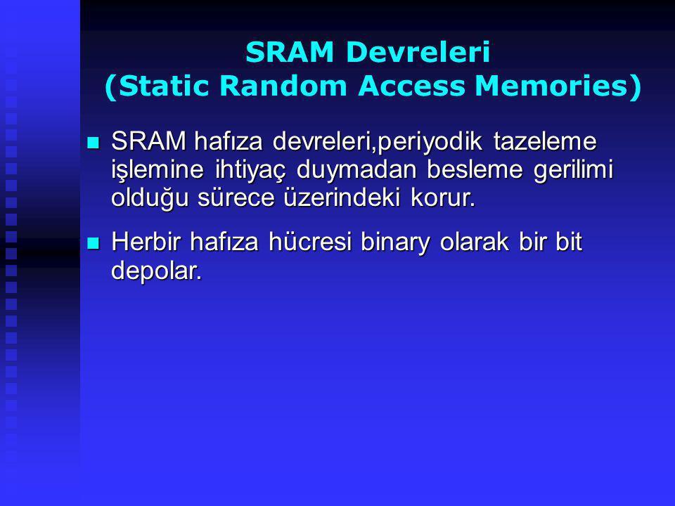 SRAM Devreleri (Static Random Access Memories)