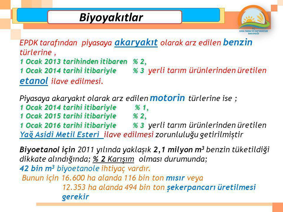 Biyoyakıtlar EPDK tarafından piyasaya akaryakıt olarak arz edilen benzin türlerine , 1 Ocak 2013 tarihinden itibaren % 2,