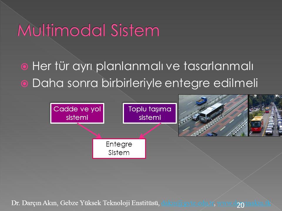 Multimodal Sistem Her tür ayrı planlanmalı ve tasarlanmalı