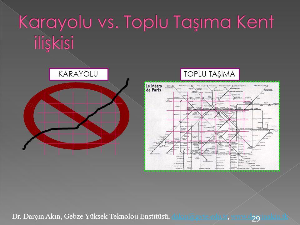 Karayolu vs. Toplu Taşıma Kent ilişkisi