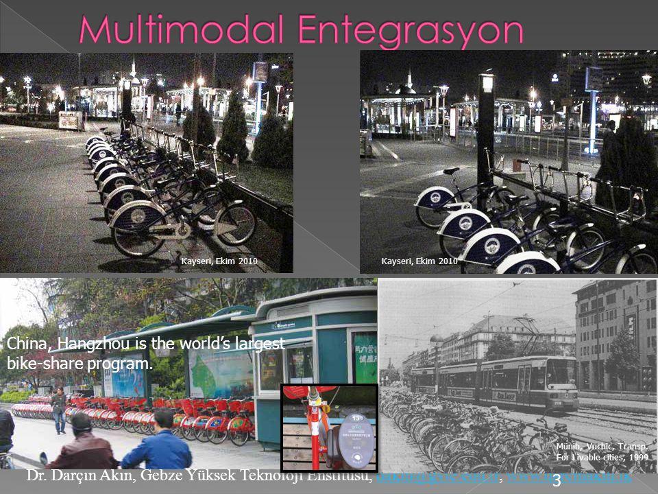 Multimodal Entegrasyon