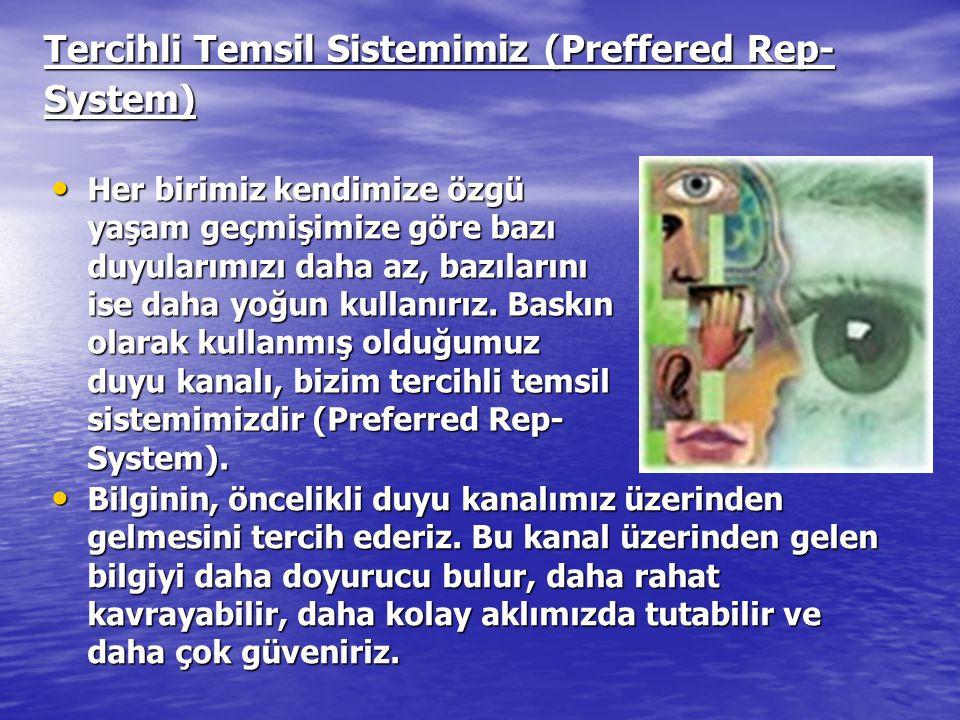 Tercihli Temsil Sistemimiz (Preffered Rep-System)