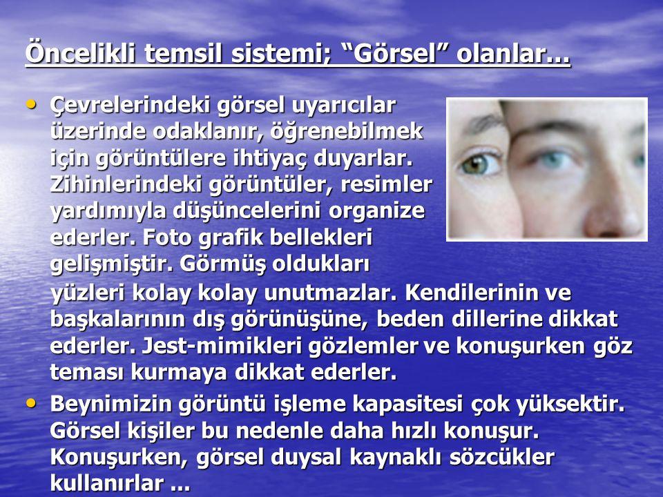 Öncelikli temsil sistemi; Görsel olanlar...