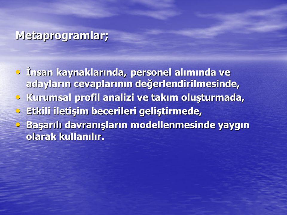 Metaprogramlar; İnsan kaynaklarında, personel alımında ve adayların cevaplarının değerlendirilmesinde,