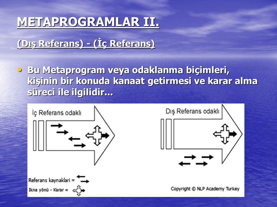 METAPROGRAMLAR II. (Dış Referans) - (İç Referans)
