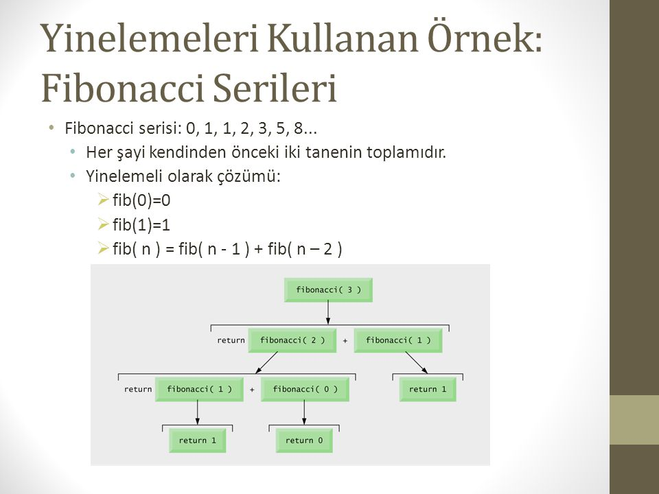 Yinelemeleri Kullanan Örnek: Fibonacci Serileri