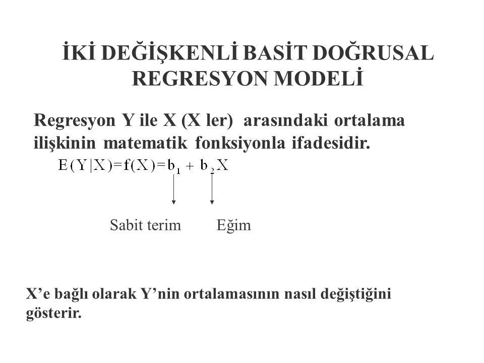 İKİ DEĞİŞKENLİ BASİT DOĞRUSAL REGRESYON MODELİ