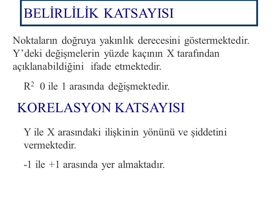 BELİRLİLİK KATSAYISI KORELASYON KATSAYISI