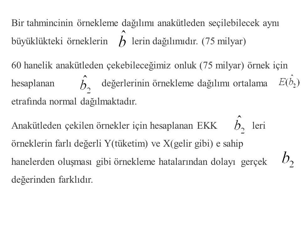 Bir tahmincinin örnekleme dağılımı anakütleden seçilebilecek aynı büyüklükteki örneklerin lerin dağılımıdır. (75 milyar)