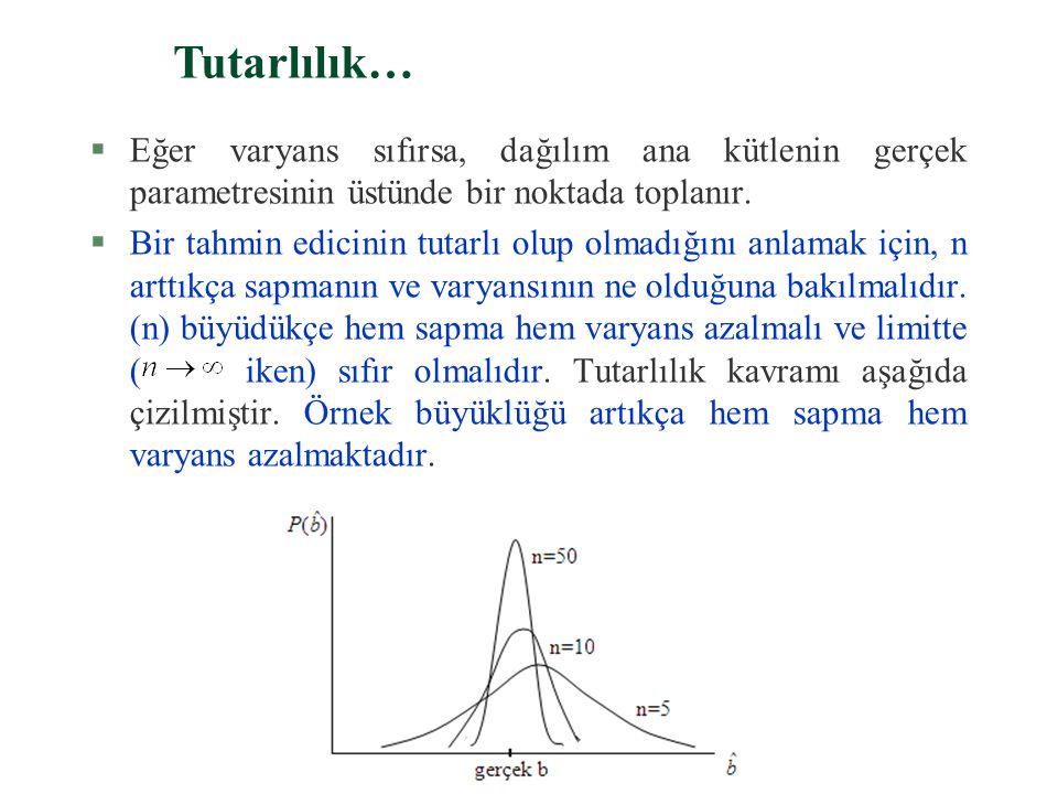 Tutarlılık… Eğer varyans sıfırsa, dağılım ana kütlenin gerçek parametresinin üstünde bir noktada toplanır.