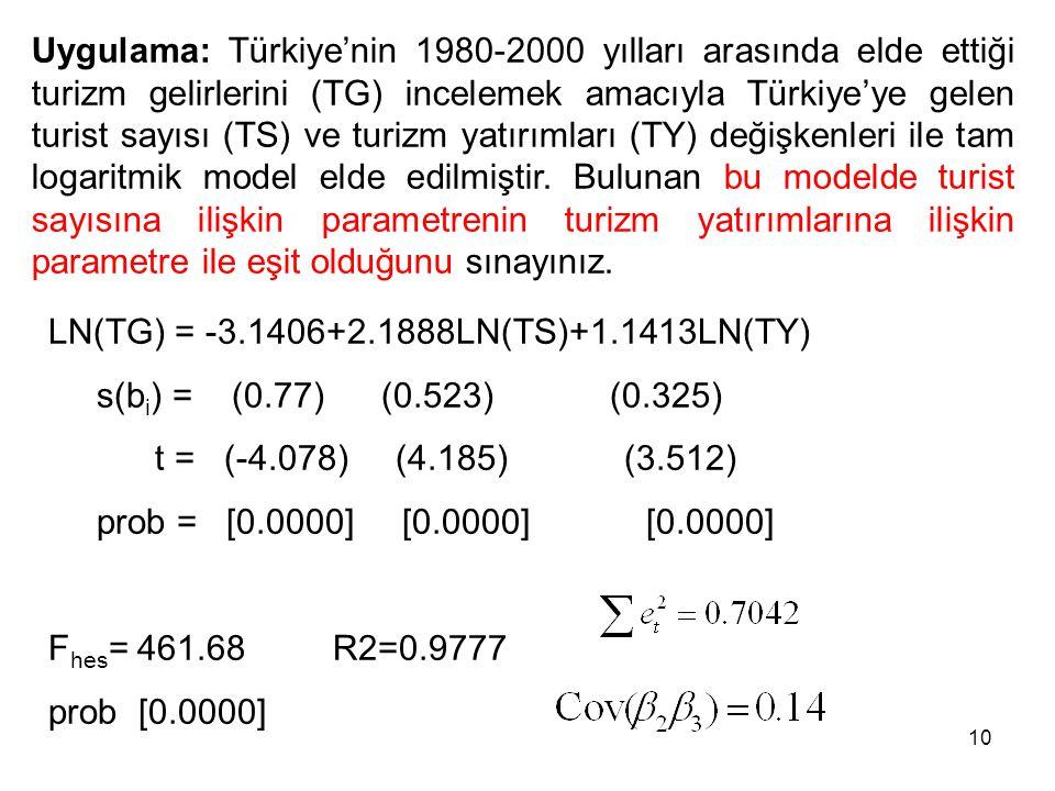 Uygulama: Türkiye'nin 1980-2000 yılları arasında elde ettiği turizm gelirlerini (TG) incelemek amacıyla Türkiye'ye gelen turist sayısı (TS) ve turizm yatırımları (TY) değişkenleri ile tam logaritmik model elde edilmiştir. Bulunan bu modelde turist sayısına ilişkin parametrenin turizm yatırımlarına ilişkin parametre ile eşit olduğunu sınayınız.