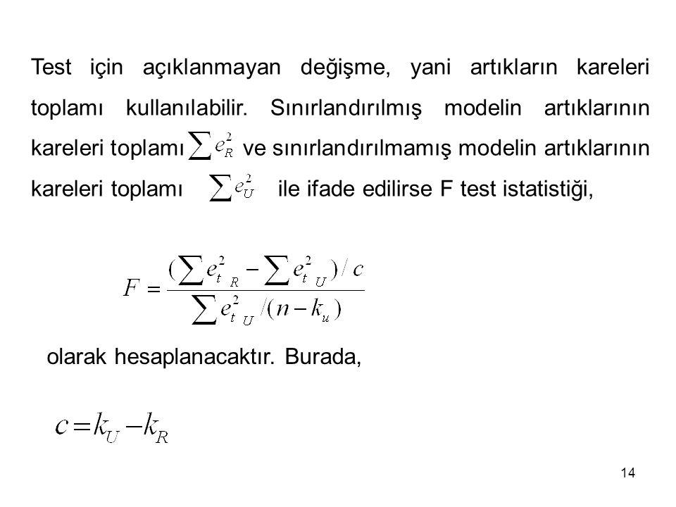Test için açıklanmayan değişme, yani artıkların kareleri toplamı kullanılabilir. Sınırlandırılmış modelin artıklarının kareleri toplamı ve sınırlandırılmamış modelin artıklarının kareleri toplamı ile ifade edilirse F test istatistiği,