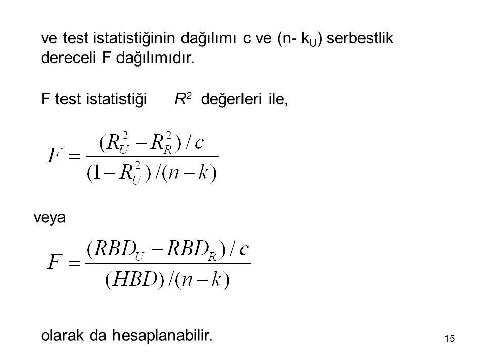 ve test istatistiğinin dağılımı c ve (n- kU) serbestlik dereceli F dağılımıdır.