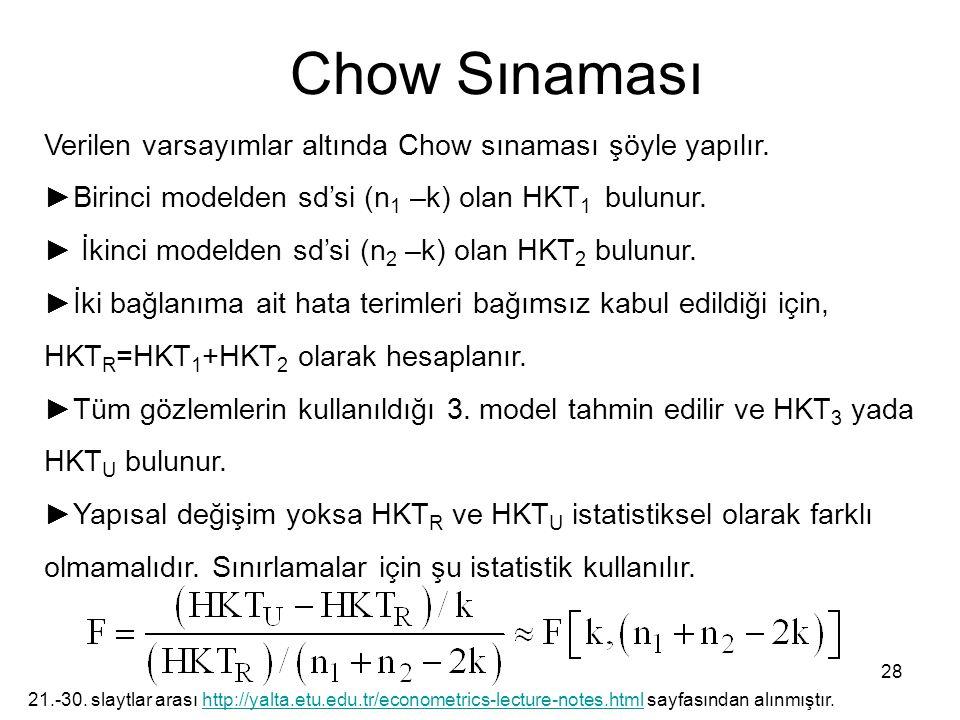Chow Sınaması Verilen varsayımlar altında Chow sınaması şöyle yapılır.