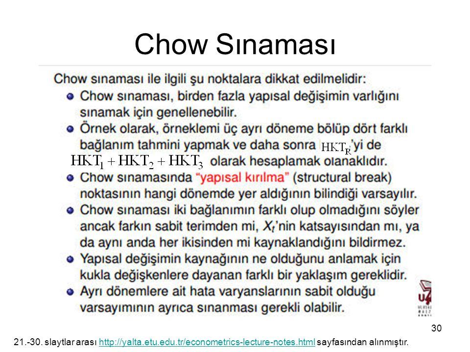 Chow Sınaması 21.-30.