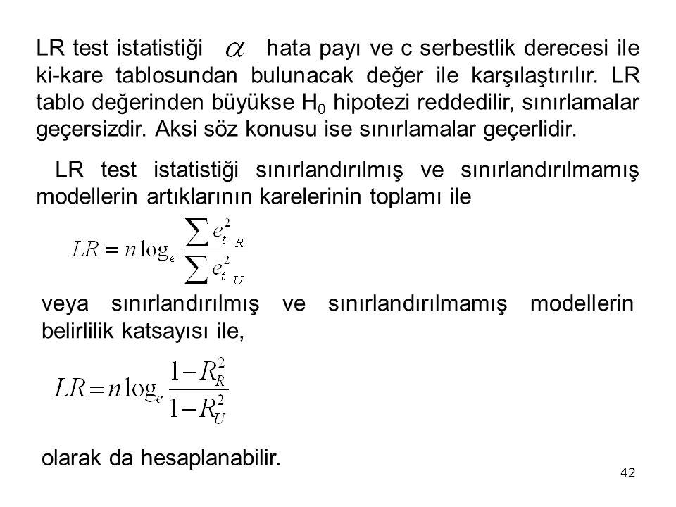 LR test istatistiği hata payı ve c serbestlik derecesi ile ki-kare tablosundan bulunacak değer ile karşılaştırılır. LR tablo değerinden büyükse H0 hipotezi reddedilir, sınırlamalar geçersizdir. Aksi söz konusu ise sınırlamalar geçerlidir.