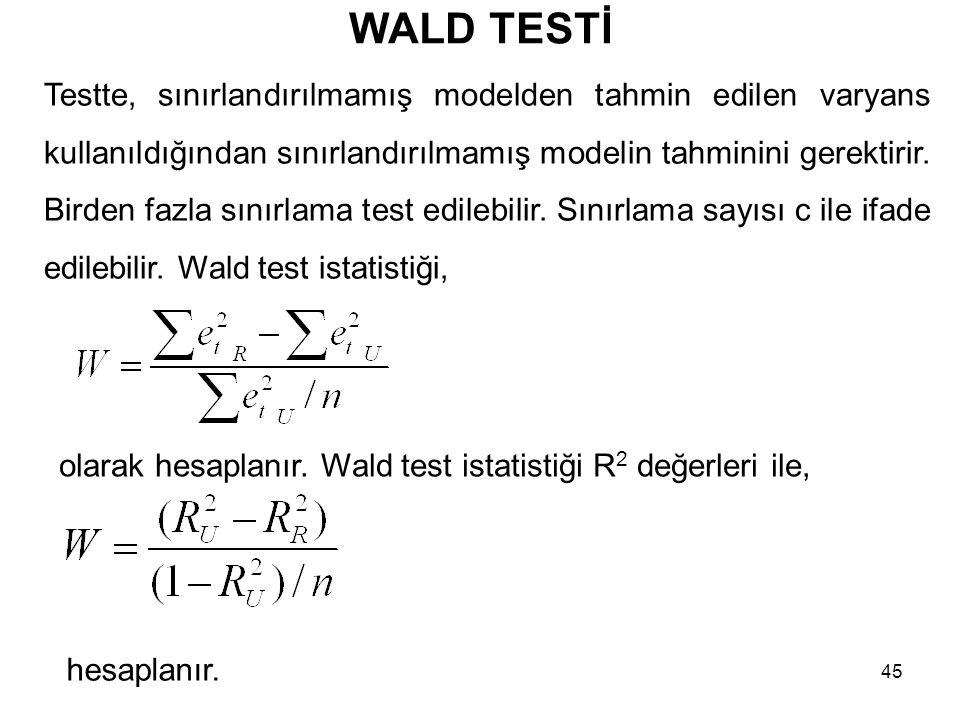 WALD TESTİ