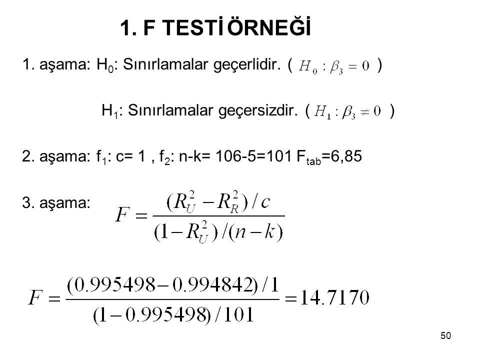1. F TESTİ ÖRNEĞİ