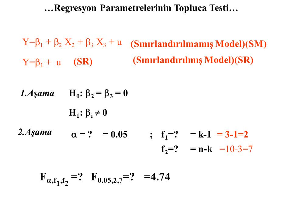 …Regresyon Parametrelerinin Topluca Testi…
