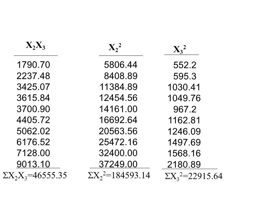 X2X3 X22. X32. 1790.70. 2237.48. 3425.07. 3615.84. 3700.90. 4405.72. 5062.02. 6176.52. 7128.00.