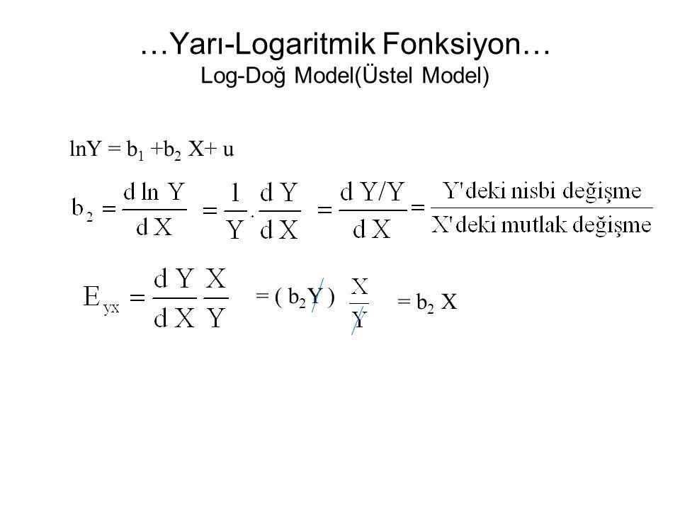 …Yarı-Logaritmik Fonksiyon… Log-Doğ Model(Üstel Model)