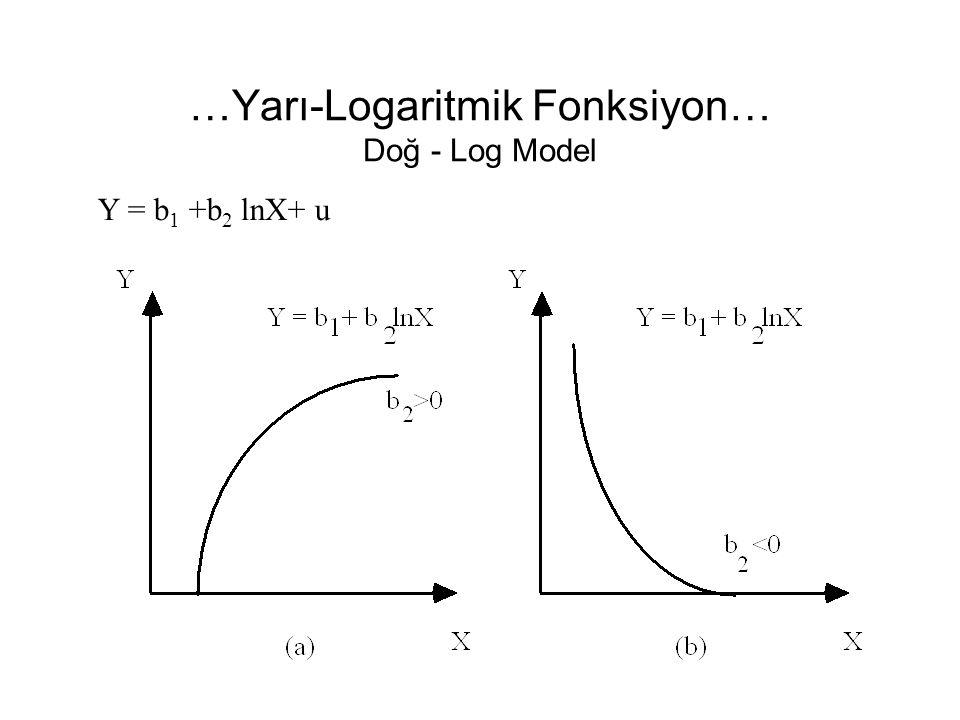 …Yarı-Logaritmik Fonksiyon… Doğ - Log Model