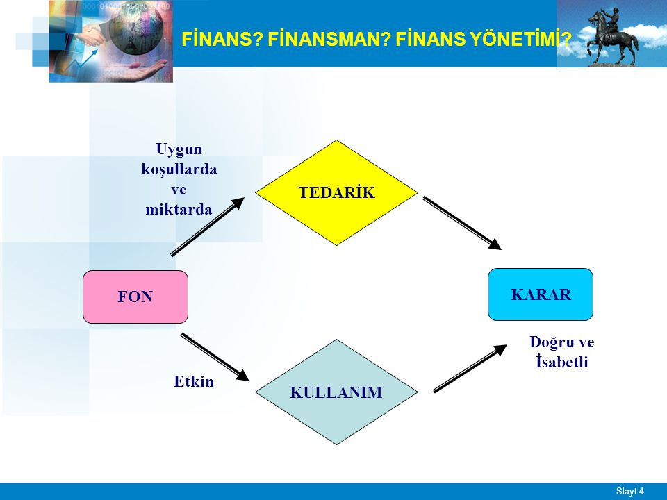 Finans Fonksiyonu