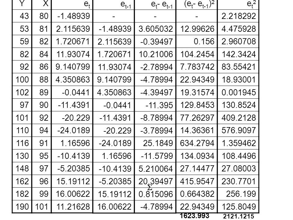 Y 43. 53. 59. 82. 92. 100. 102. 97. 101. 110. 116. 130. 148. 162. 182. 190. X. 80.