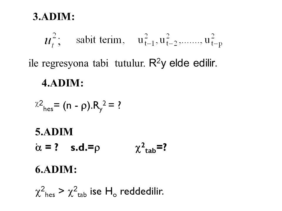 3.ADIM: ile regresyona tabi tutulur. R2y elde edilir. 4.ADIM: 2hes= (n - r).Ry2 = 5.ADIM: a =