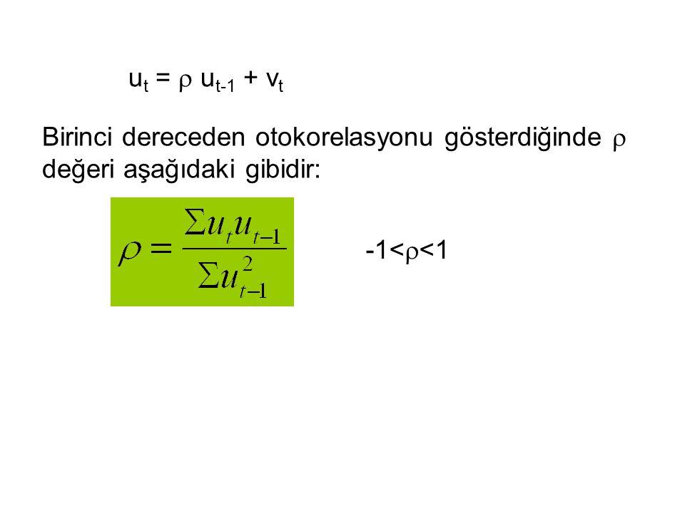 ut = r ut-1 + vt Birinci dereceden otokorelasyonu gösterdiğinde r değeri aşağıdaki gibidir: -1<r<1