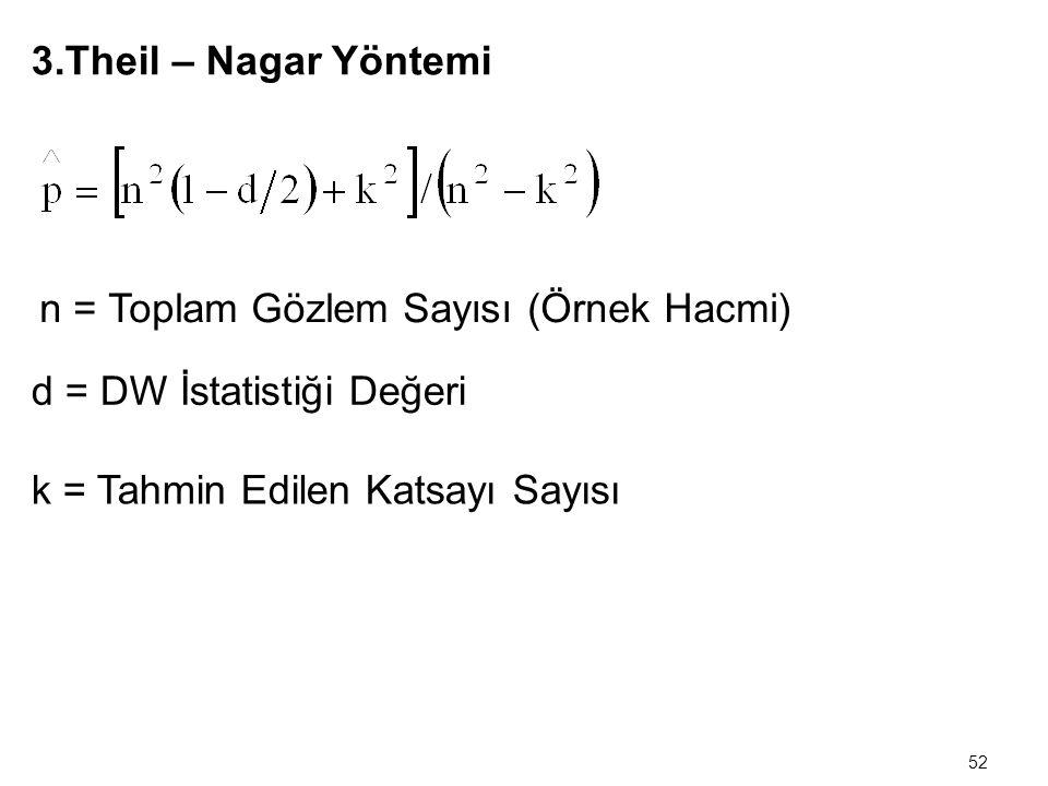 n = Toplam Gözlem Sayısı (Örnek Hacmi)